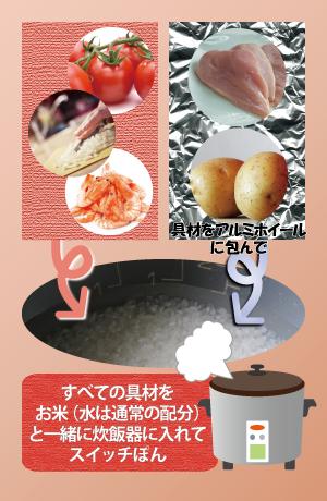 140717_cfck_cooking
